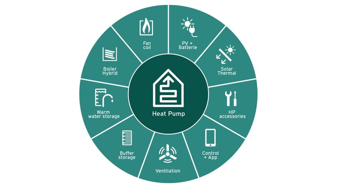 //www.vaillant.nl/media-master/global-media/vaillant/master-content/new-heat-pump-landing-pages/b2c/heatpumpgraphik-1063732-format-flex-height@690@desktop.jpg